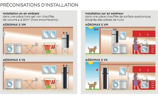 Chauffe-eau aeromax 5 Thermodynamique installation
